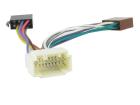 ISO ADAPTER HONDA - CT20HD02(260 CT20HD02)